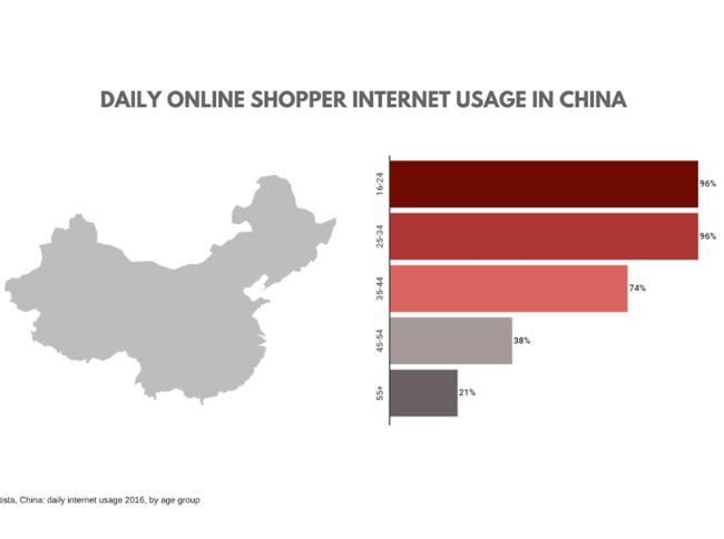 Amazon chiude il sito in Cina, perde lo scontro con Alibaba