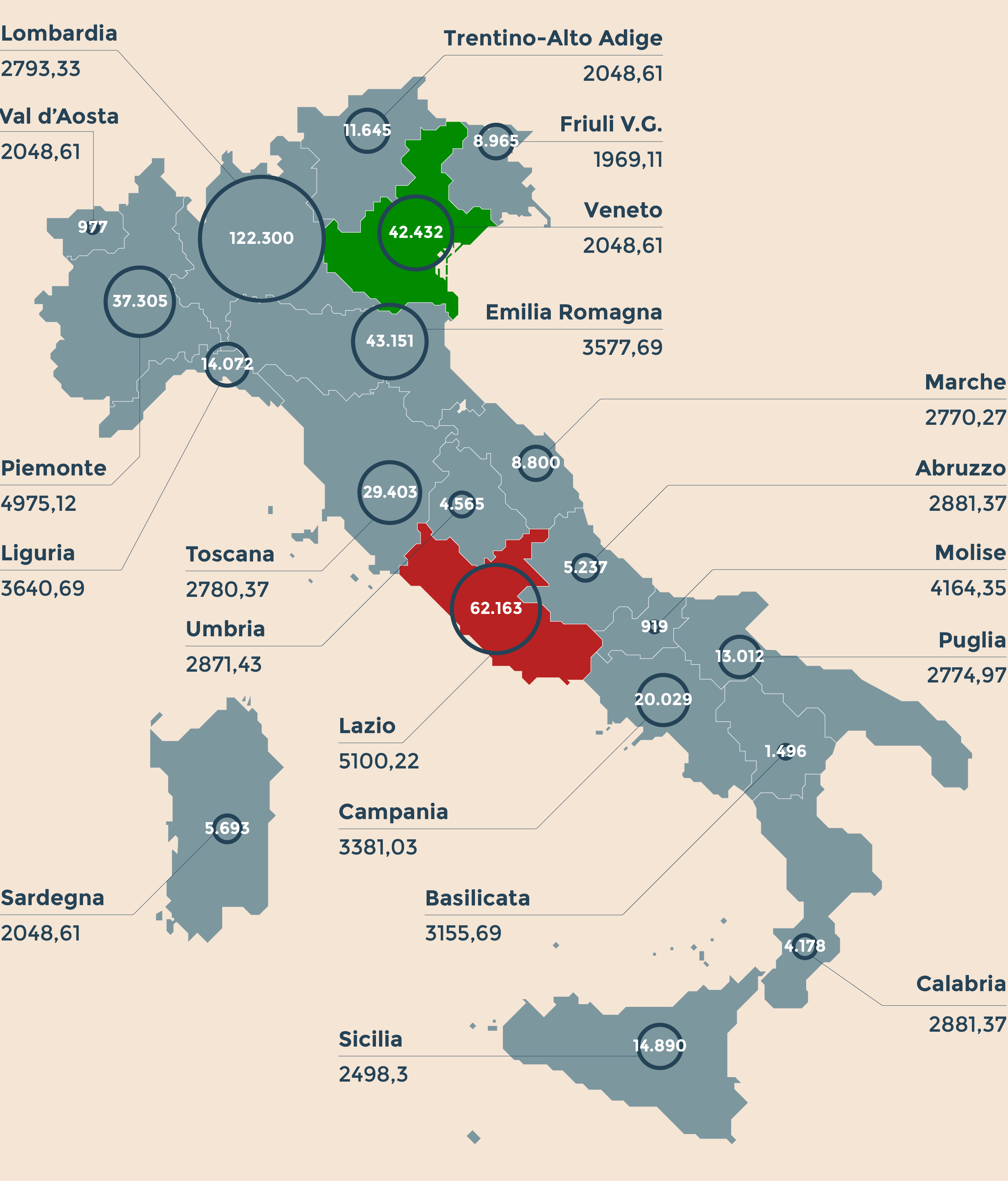 Irpef regionale: a pagare di più sono Lazio, Piemonte e Campania