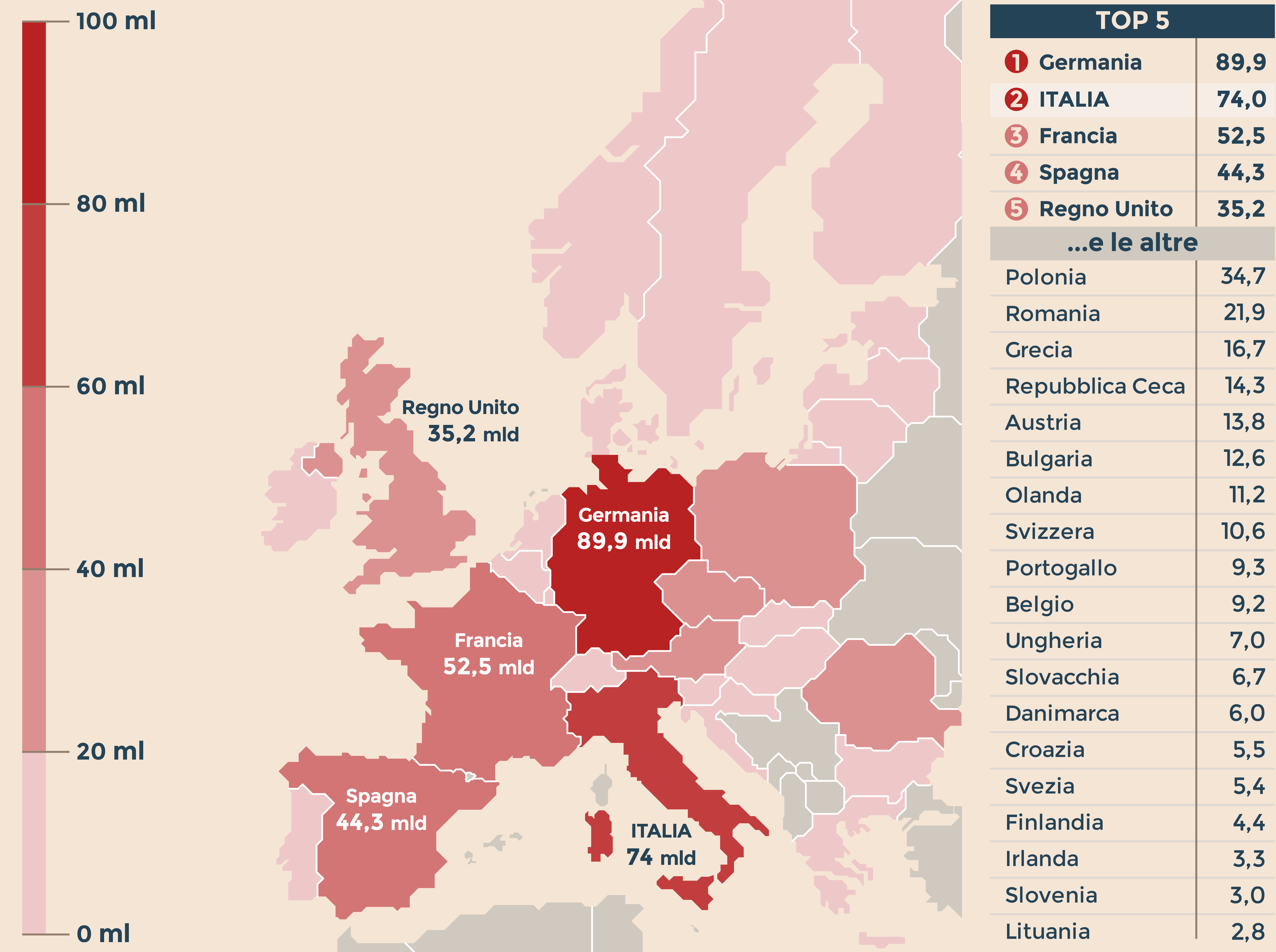 Contrabbando Di Sigarette In Fumo 10 Miliardi Di Imposte Nella Ue