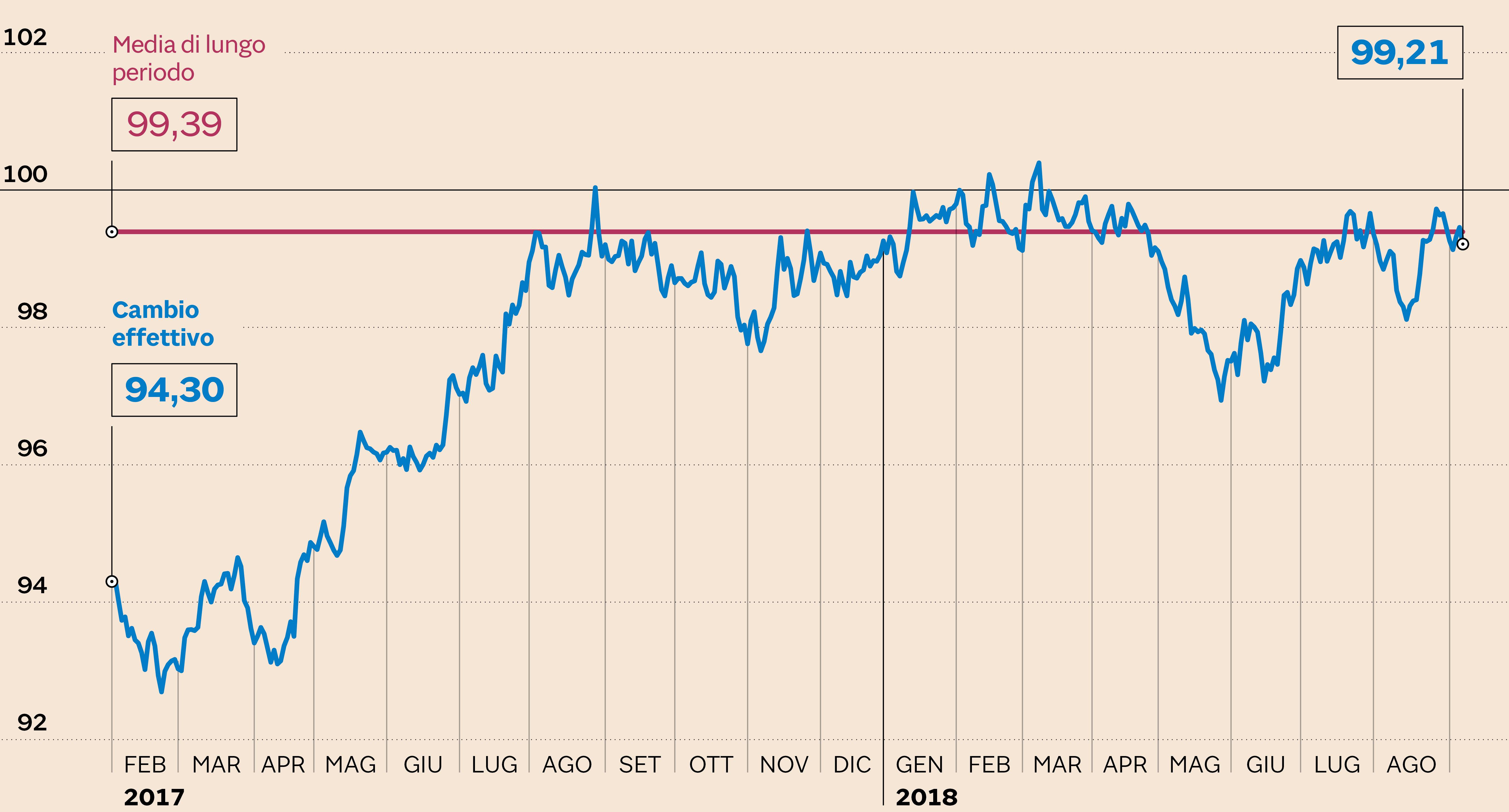 Draghi, le parole del governo italiano hanno fatto danni