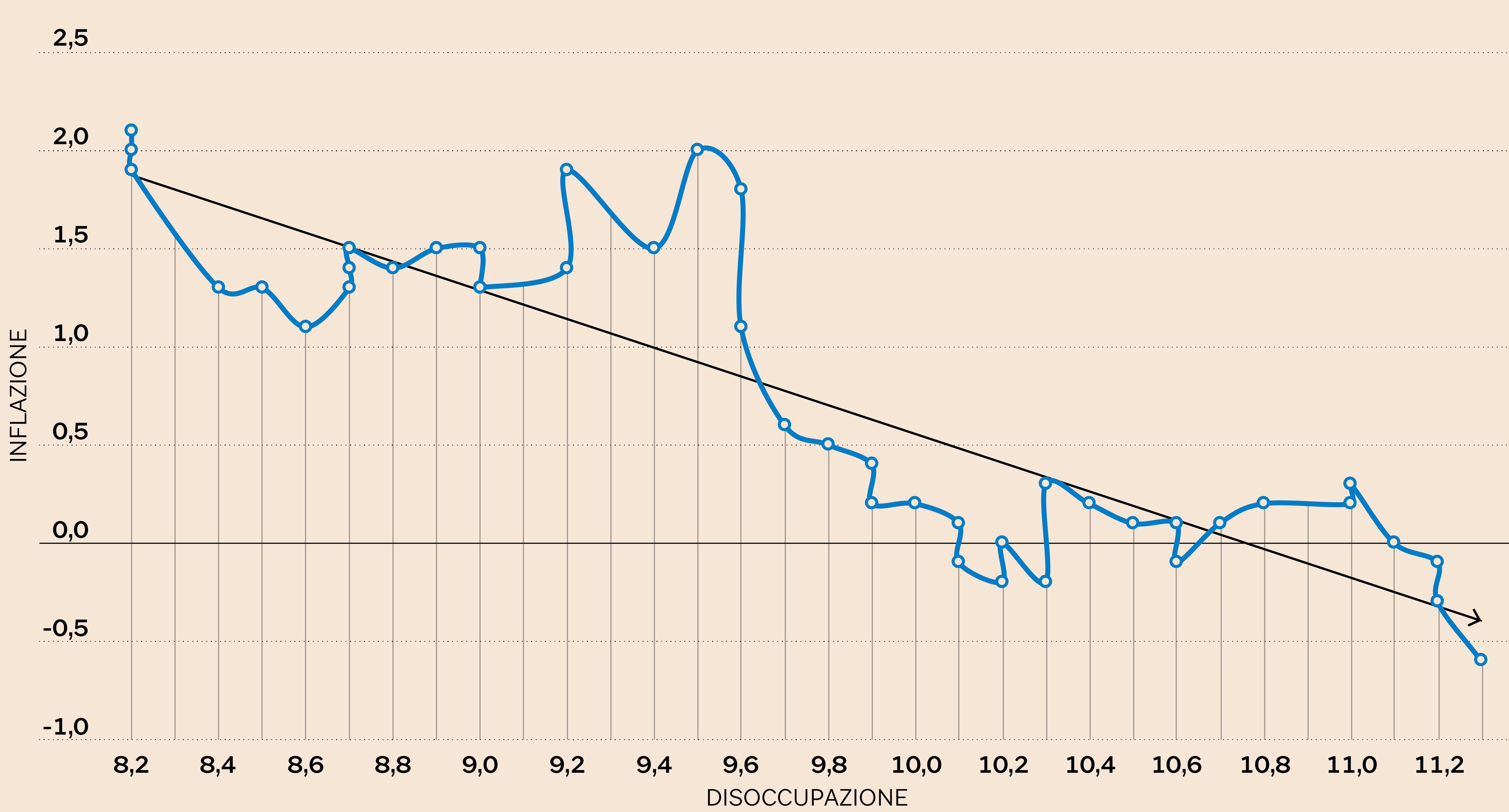 Draghi, danni da parole Italia