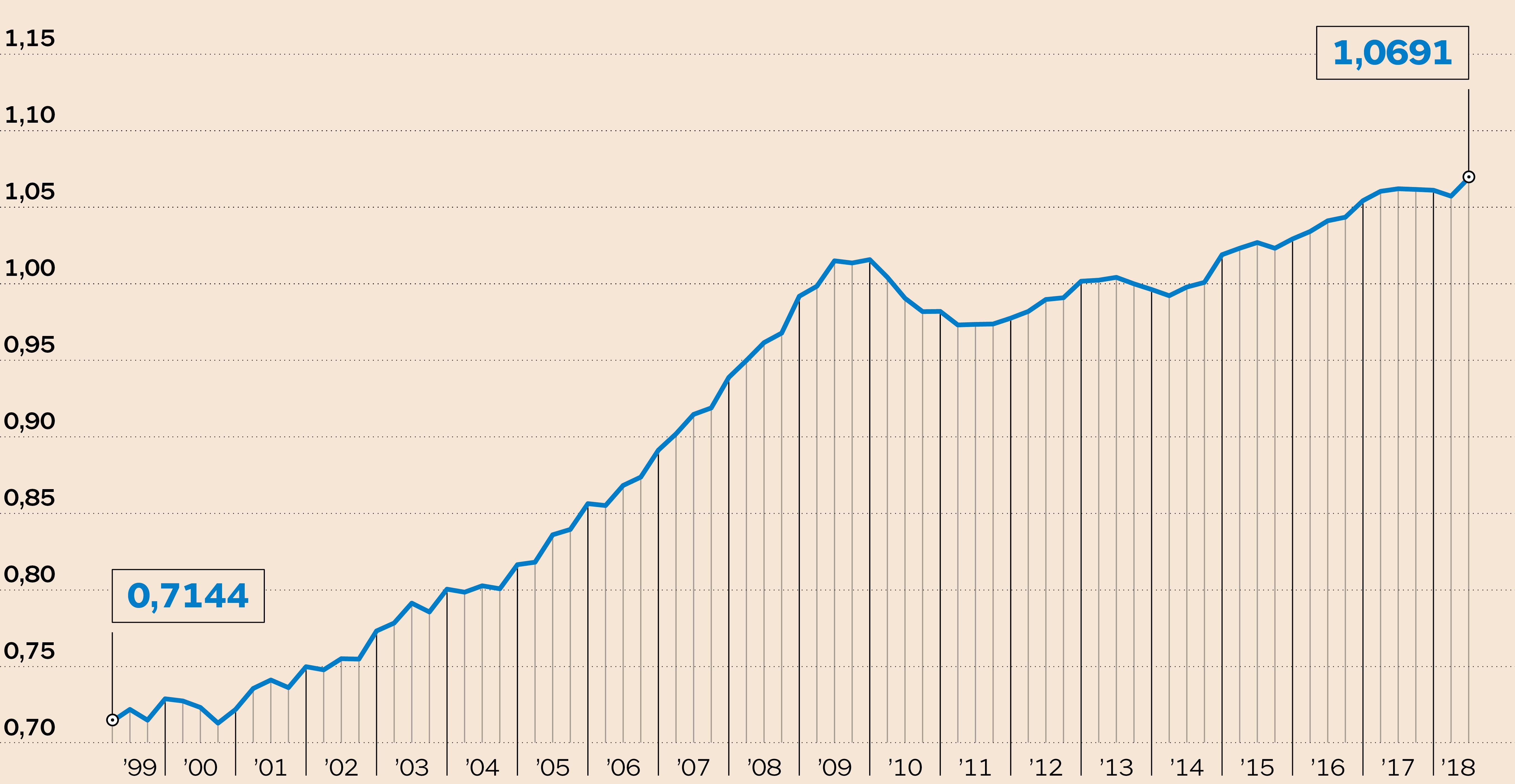 Conti pubblici, Draghi: 'Le parole del governo hanno fatto danni agli italiani'