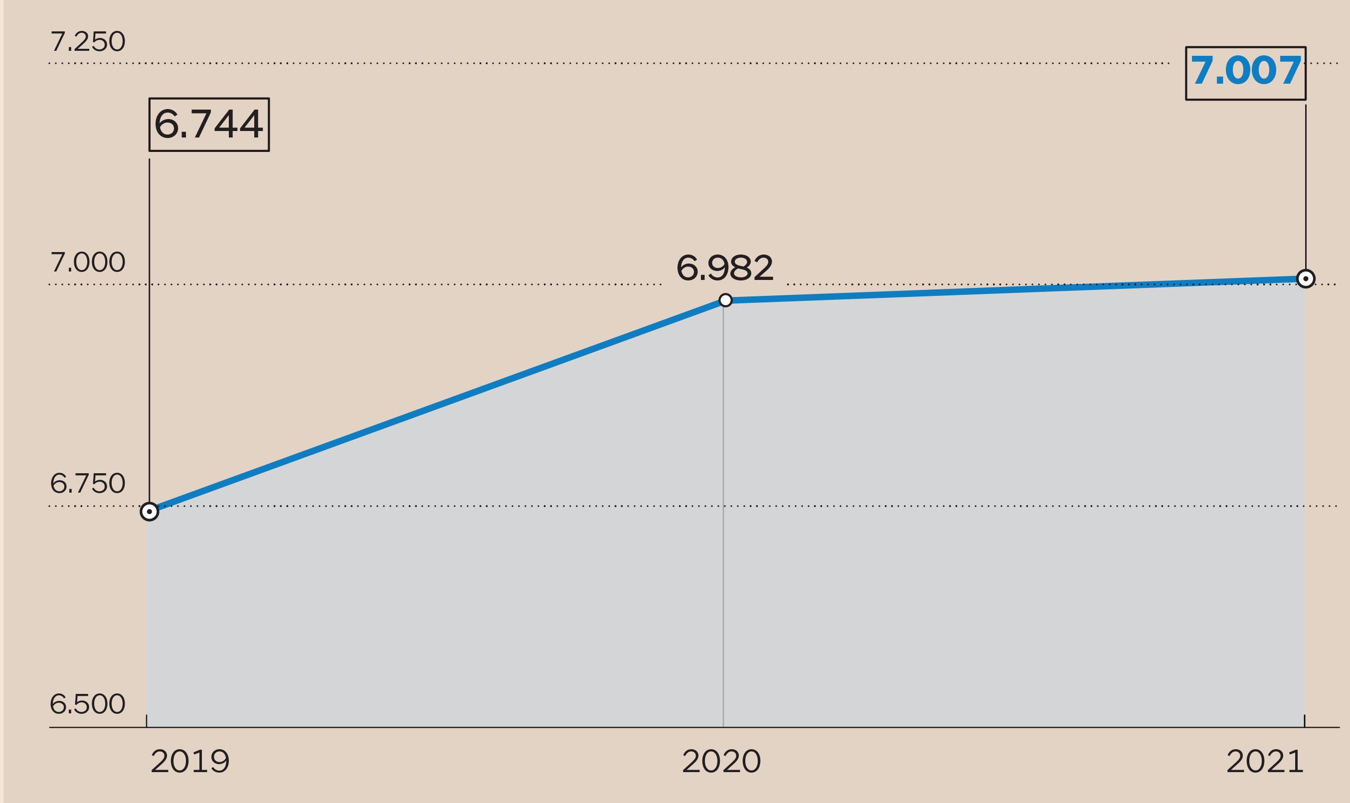 Pensioni quota 100 finestra solo nel 2019 il sole 24 ore for Finestra quota 100 dipendenti pubblici