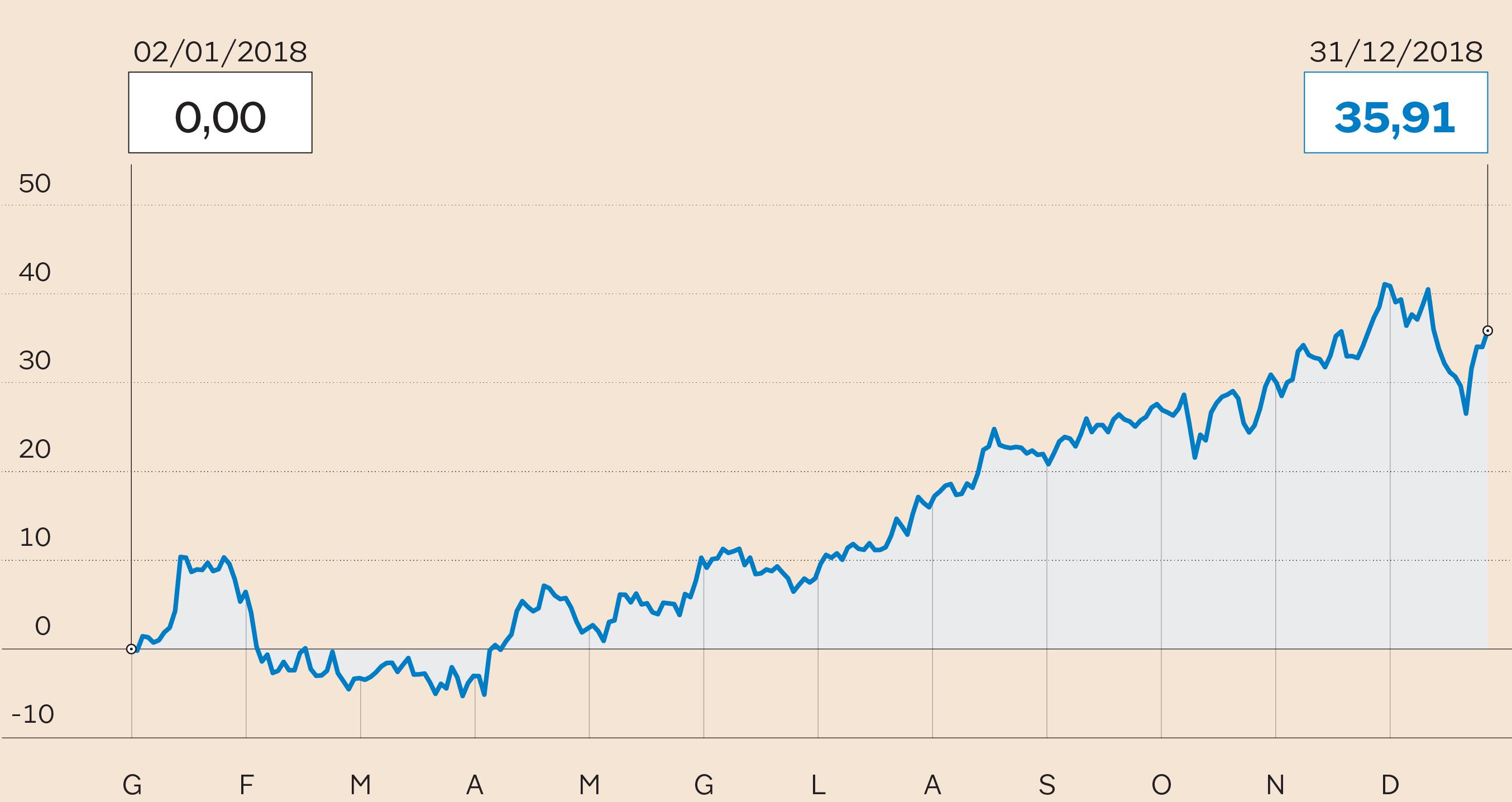 f11c22e986 IL TITOLO MERCK IN BORSA Performance a un anno (Fonte: S&P Market  Intelligence)