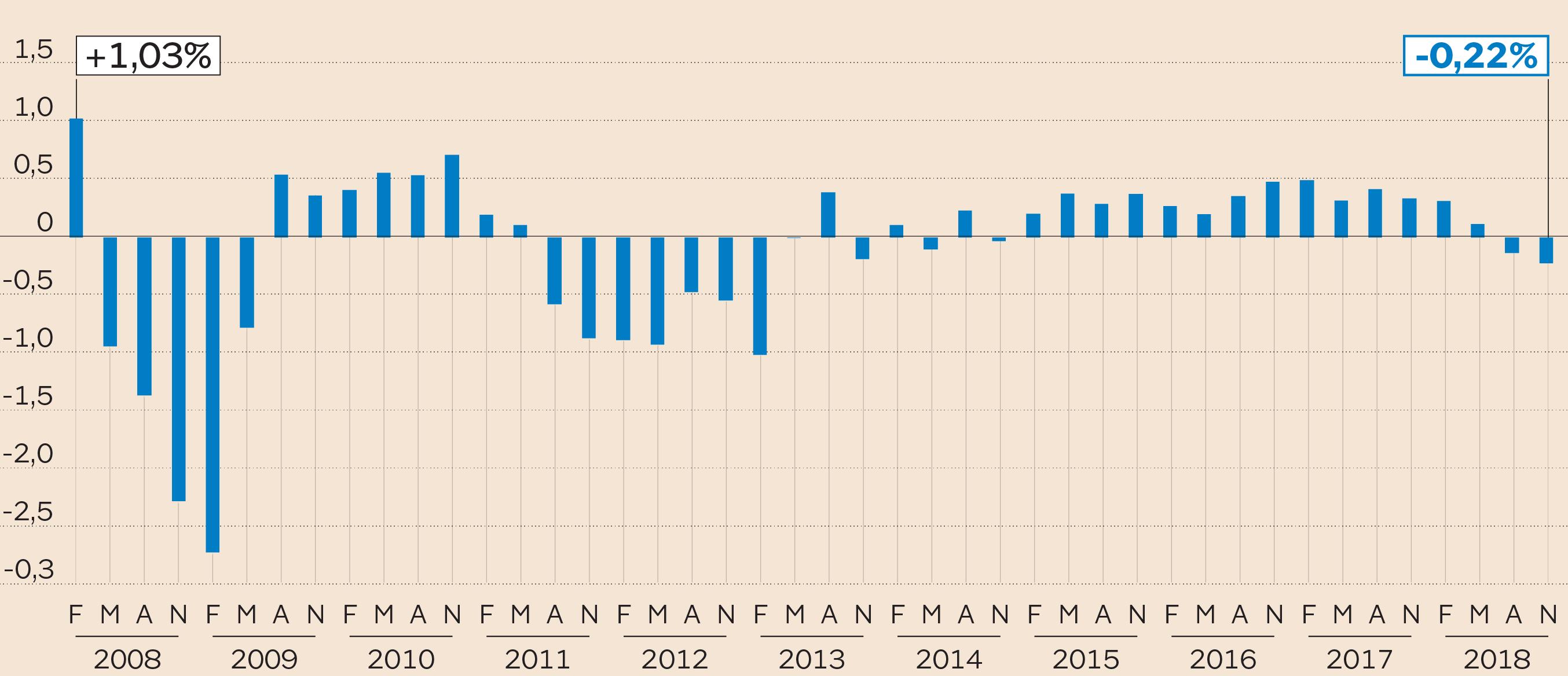 a192a72006 Perché l'economia italiana ha bisogno di mercati più globali, non ...
